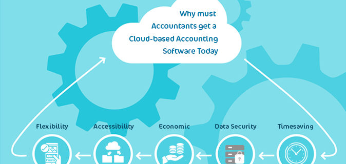 Cloud Hosted Accounting Software